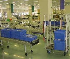 仓库物流分拣系统1